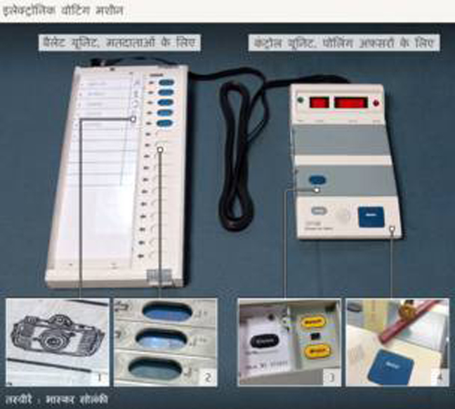 electronic_voting_machine